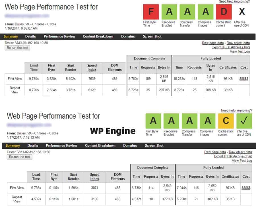 Page performance test
